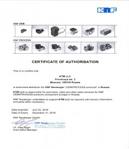 KNF_Authorisation_Certificate